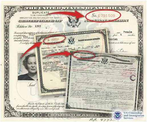 Certificate of citizenship number