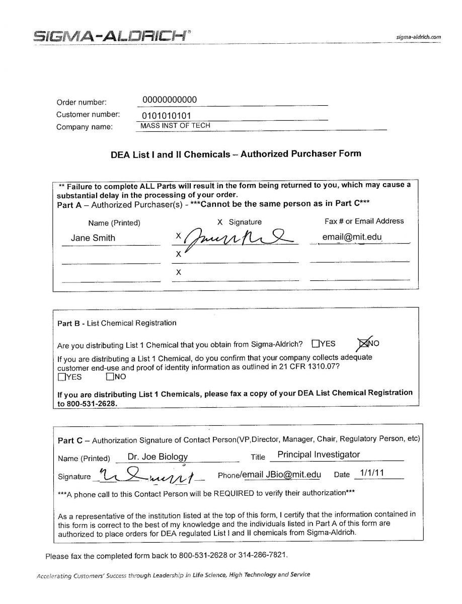 Sigma Aldrich Certificate of Analysis